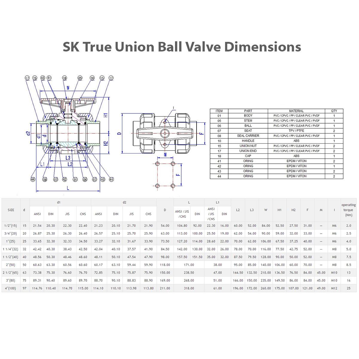 2 Quot Pvc True Union Ball Valve S X S Sk Tubv S 020