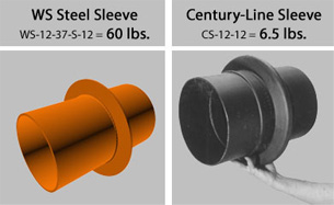 Century Line Sleeve Weight