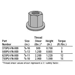 "500PU-FN-000 1/2"" - 13 Hex Flange Nut"