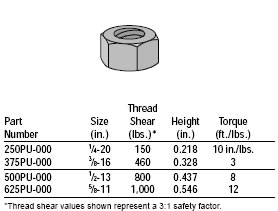 Aickinstrut Hex Nuts