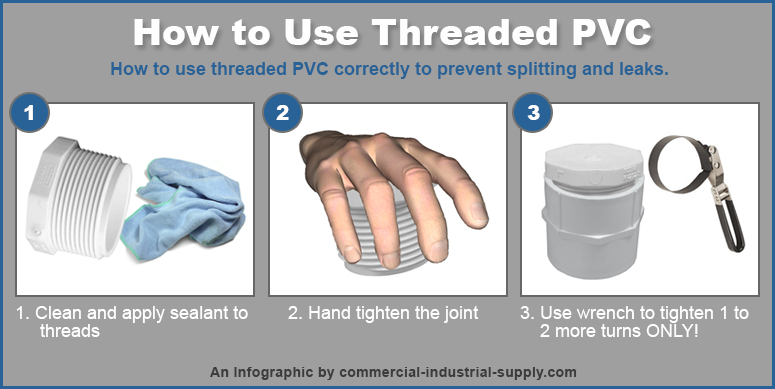 How To Install Threaded Pvc Or Cpvc Fittings Graphic