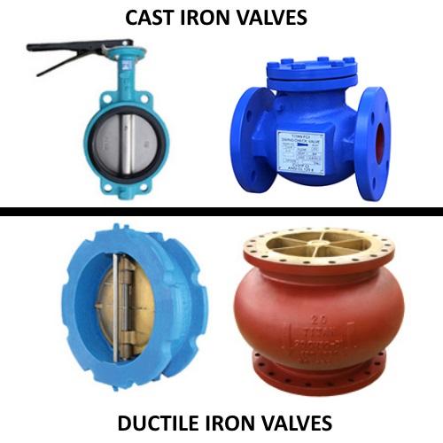 comparing valves