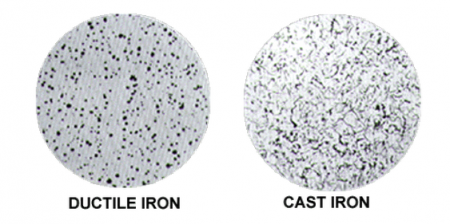 Ductile vs  Cast Iron Valves: What's the Difference?